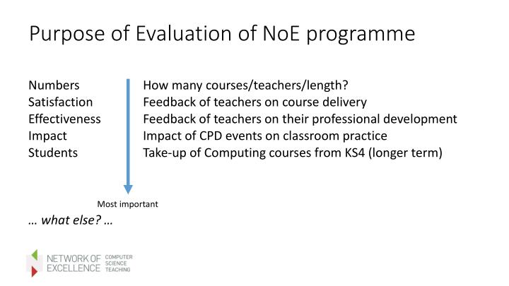 Purpose of Evaluation of