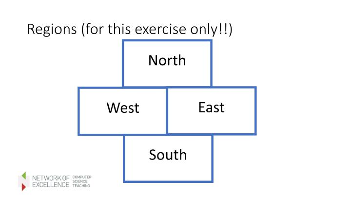 Regions (for this exercise only!!)