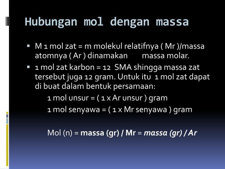 Hubungan mol dengan massa