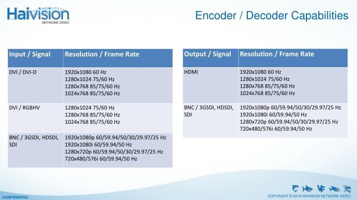 Encoder / Decoder Capabilities