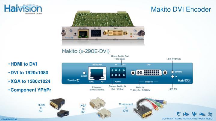 Makito DVI Encoder