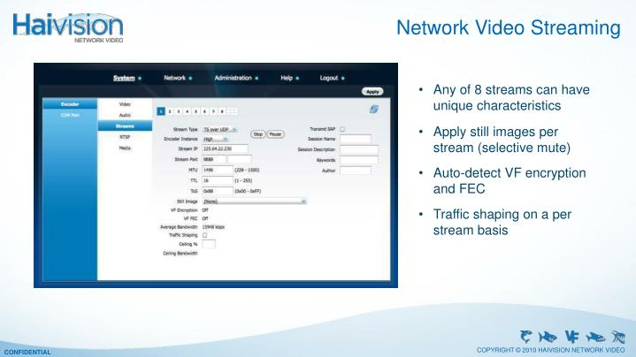 Network Video Streaming