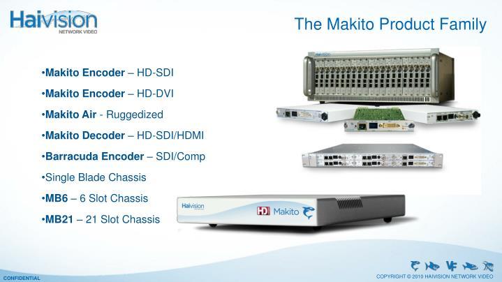 The Makito Product Family