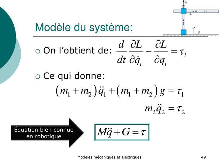 Modèle du système: