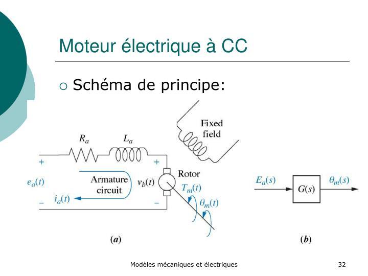 Moteur électrique à CC