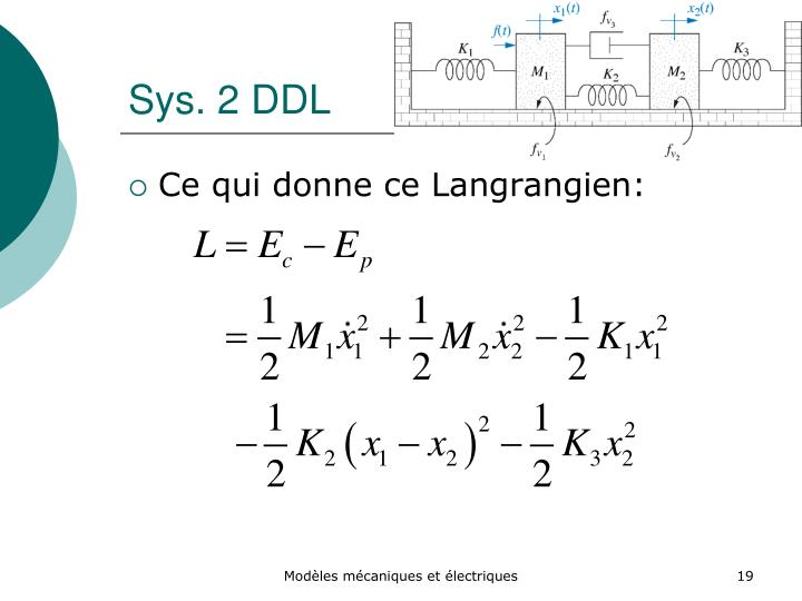 Sys. 2 DDL