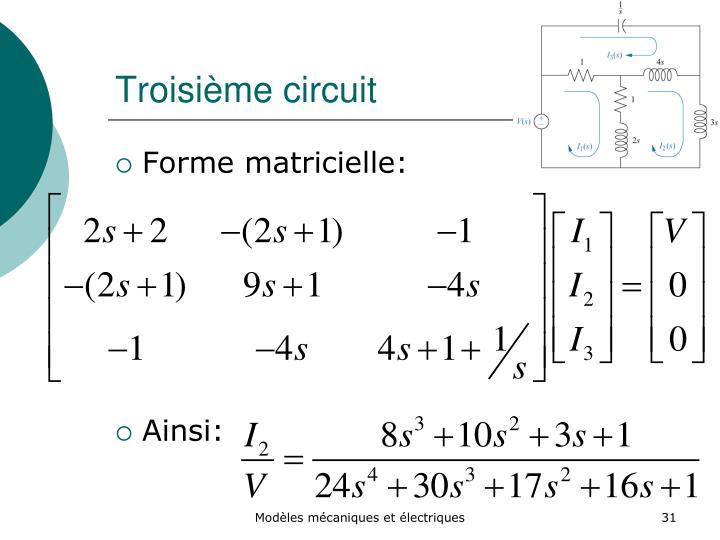 Troisième circuit