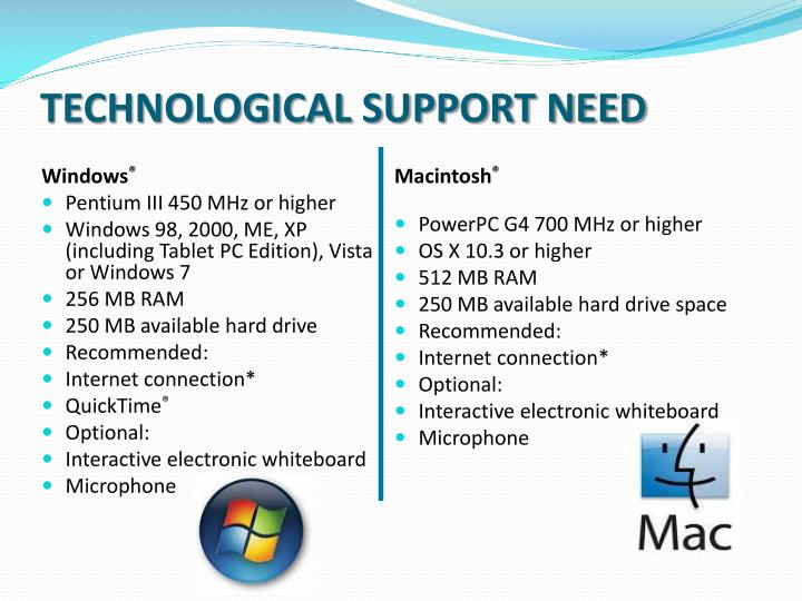 TECHNOLOGICAL SUPPORT NEED