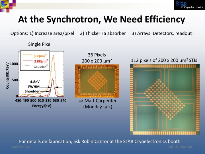 At the Synchrotron, We Need Efficiency