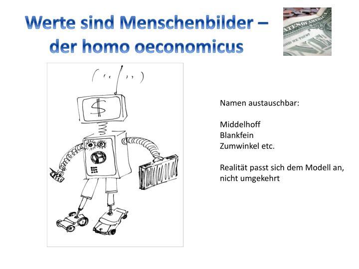 Werte sind Menschenbilder – der homo oeconomicus