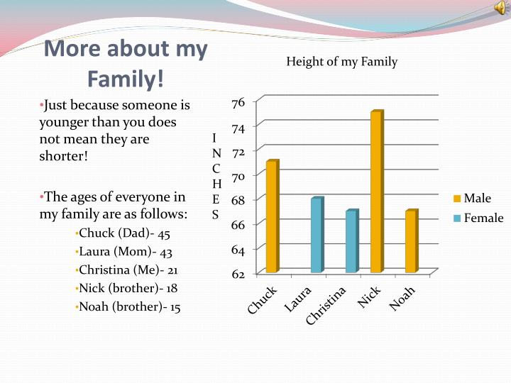 More about my Family!