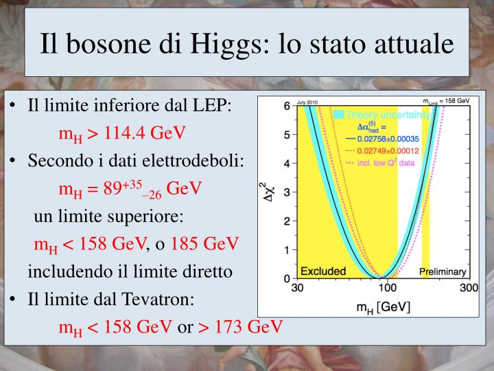 Il bosone di Higgs: lo stato attuale