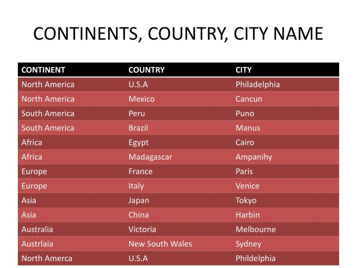 CONTINENTS, COUNTRY, CITY NAME