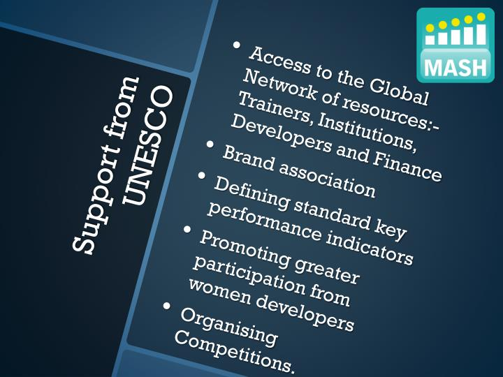Access to the Global Network of resources:-
