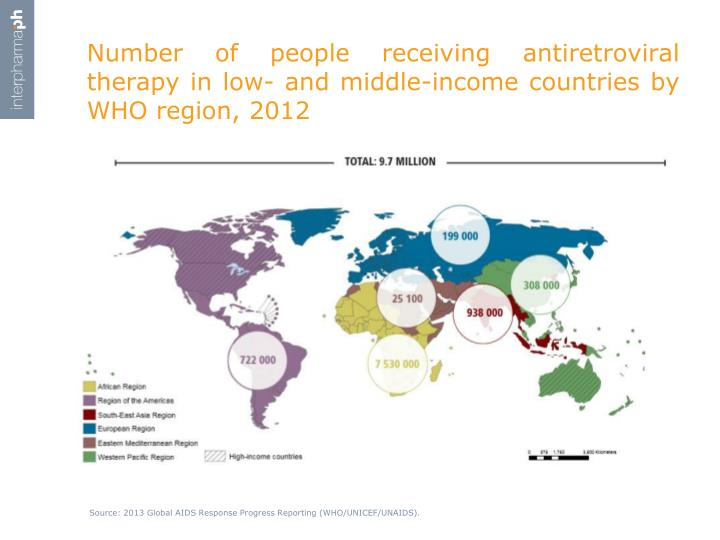 Number of people receiving antiretroviral therapy in low- and middle-income countries by WHO region, 2012