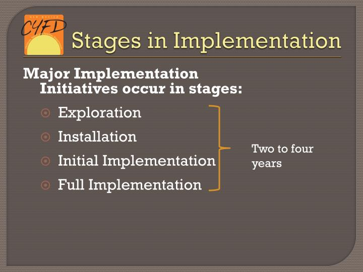 Stages in Implementation