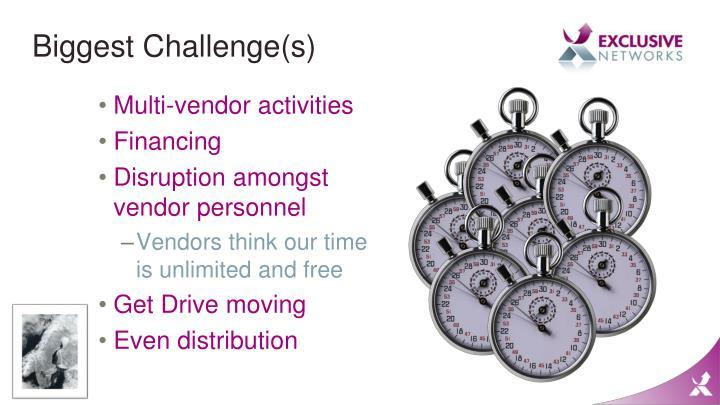 Biggest Challenge(s)