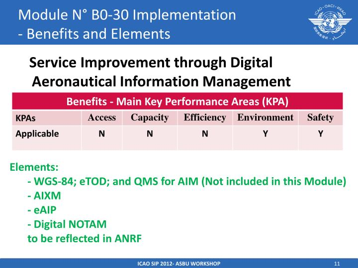 Module N° B0-30 Implementation                   - Benefits and Elements
