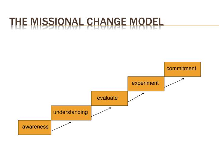 The Missional Change Model