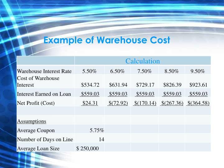 Example of Warehouse Cost