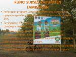 kunci sukses kabupaten lamongan