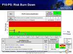 f10 ps risk burn down