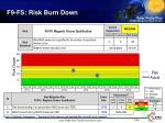 f9 fs risk burn down