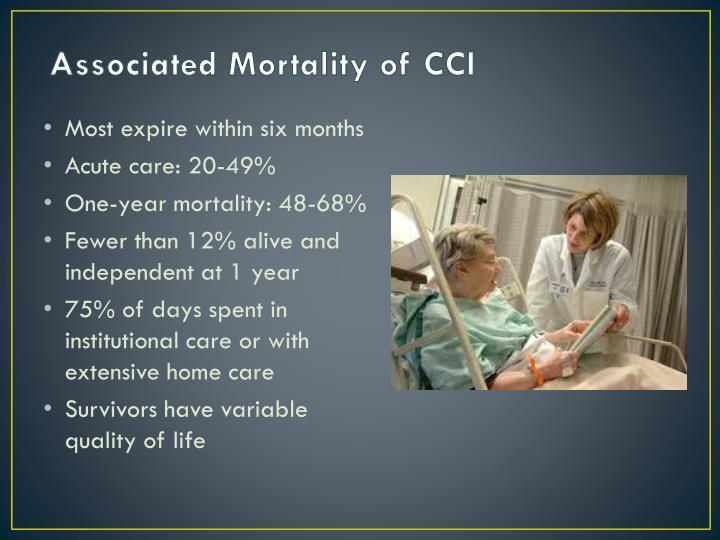 Associated Mortality of CCI