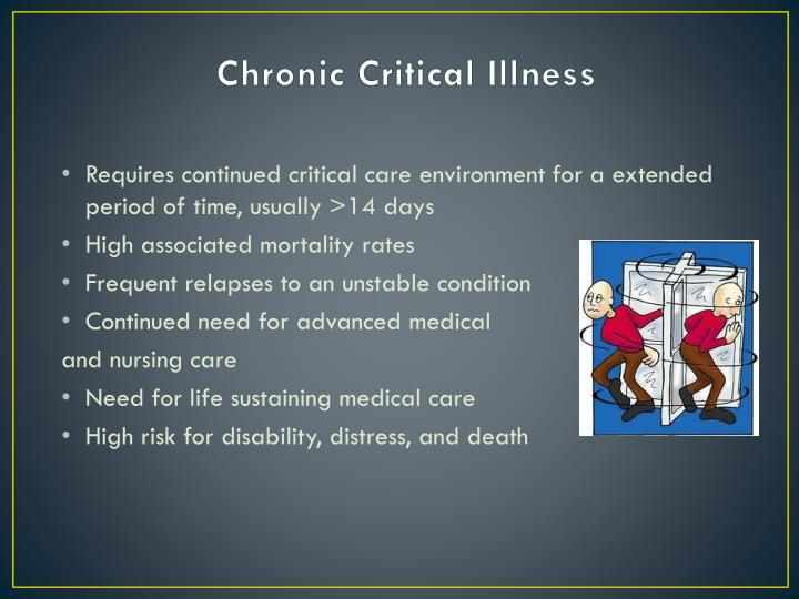 Chronic Critical Illness