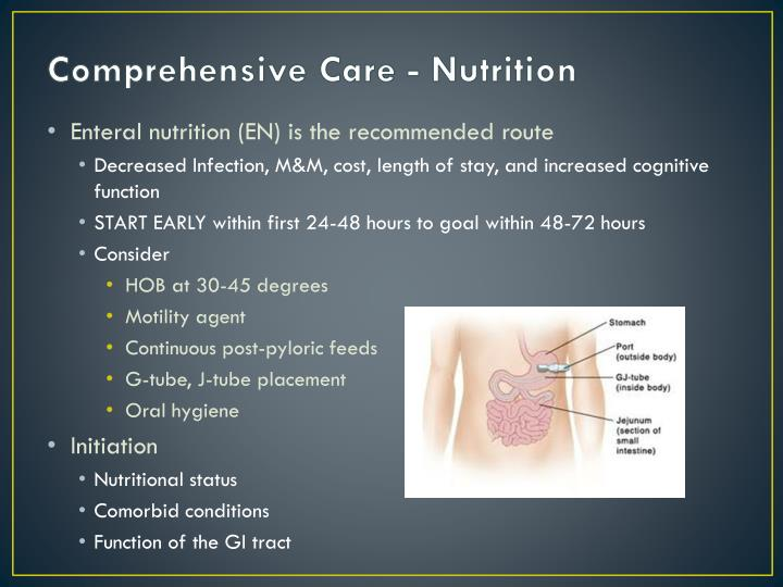Comprehensive Care - Nutrition