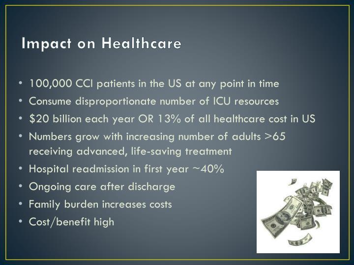 Impact on Healthcare
