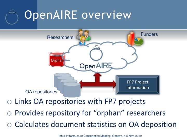 OpenAIRE overview