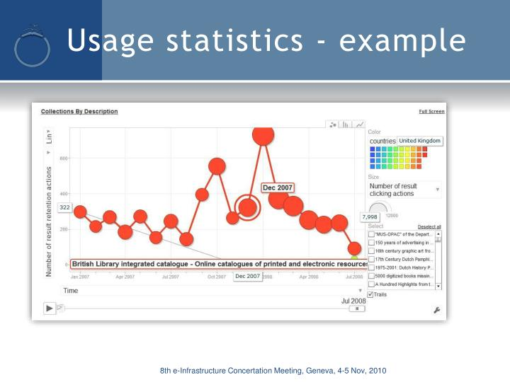 Usage statistics - example