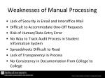 weaknesses of manual p rocessing
