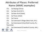 attributes of places preferred name marc examples
