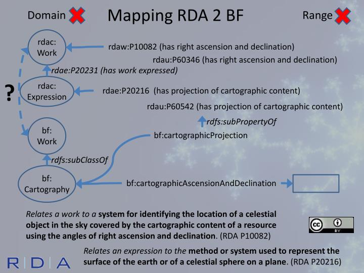 Mapping RDA 2 BF
