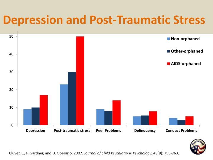 Depression and Post-Traumatic Stress