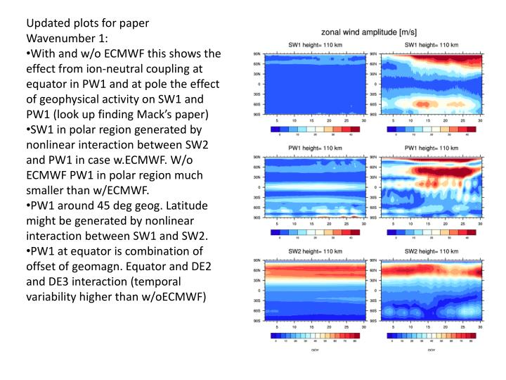 Updated plots for paper