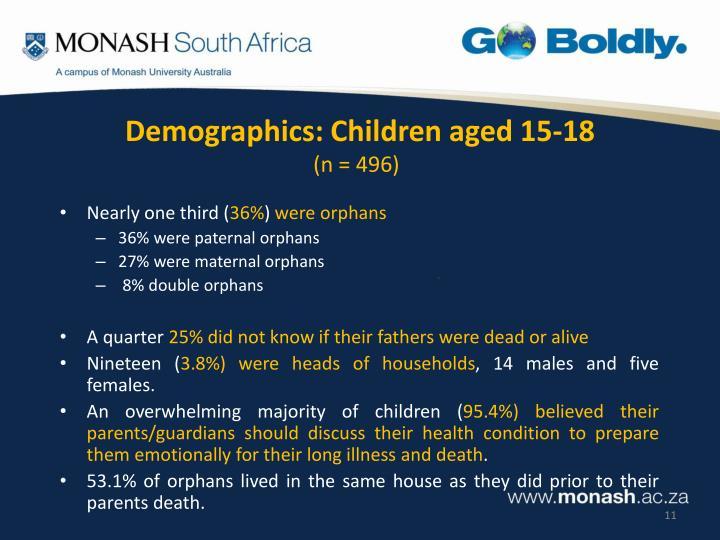 Demographics: Children aged 15-18