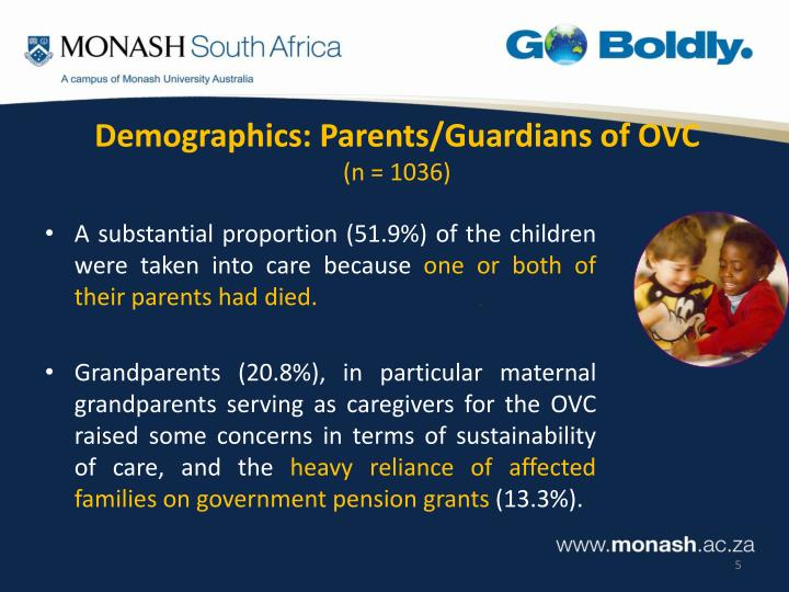 Demographics: Parents/Guardians of