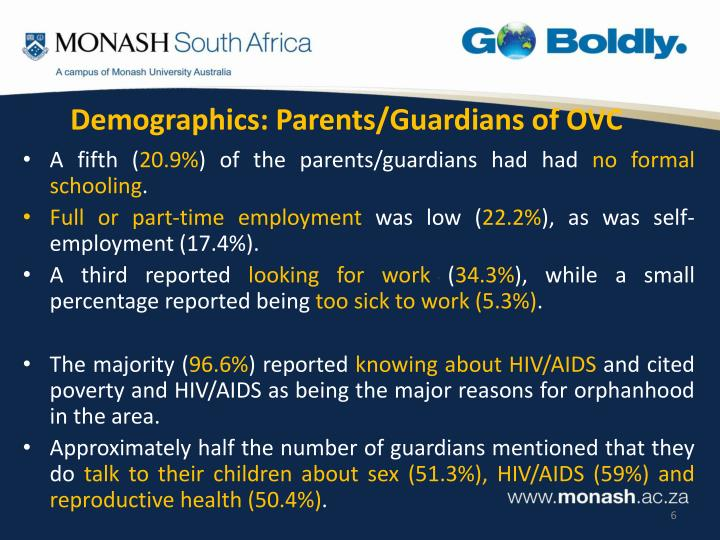 Demographics: Parents/Guardians of OVC