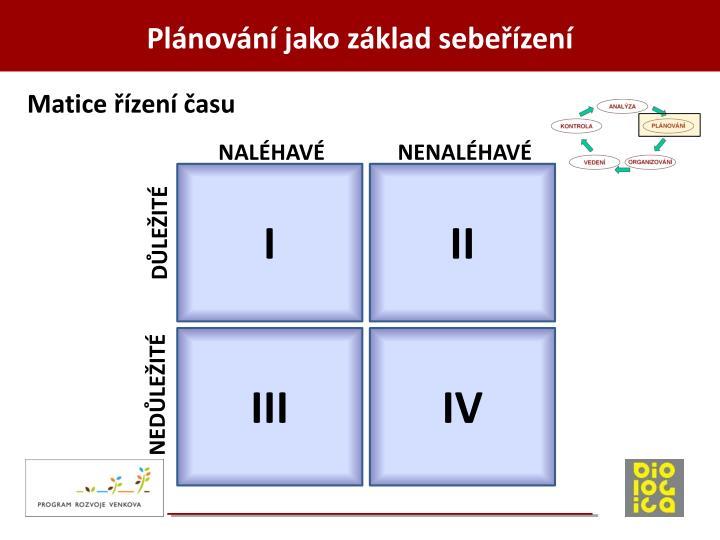 Plánování jako základ sebeřízení