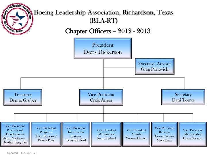 Boeing Leadership Association