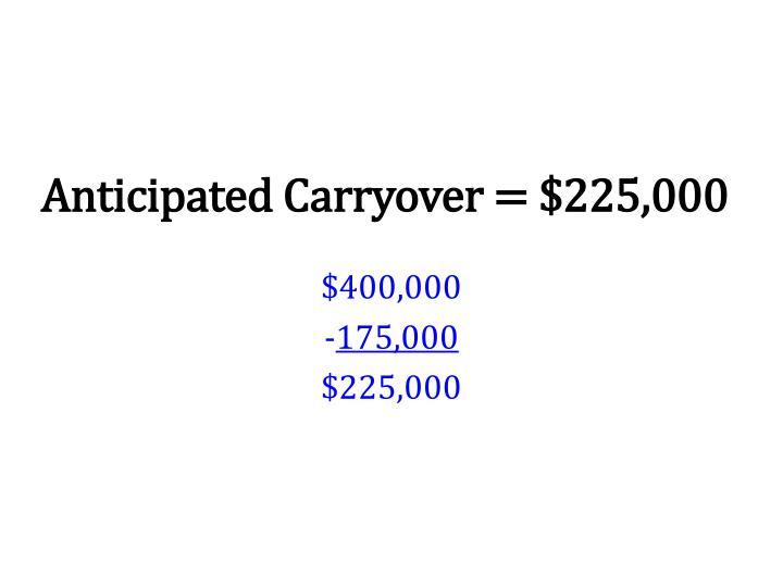 Anticipated Carryover = $225,000