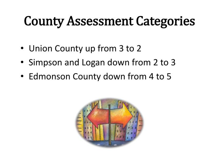 County Assessment Categories