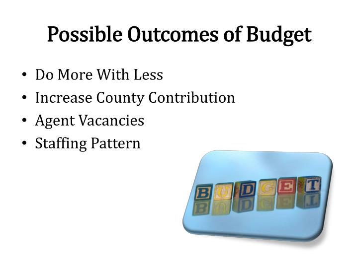 Possible Outcomes of Budget