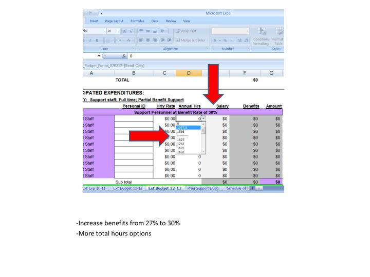 -Increase benefits from 27% to 30%