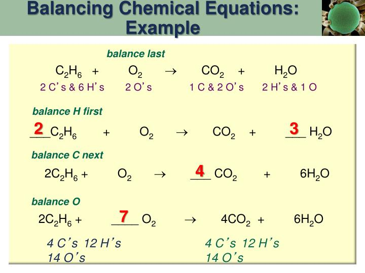 Balancing Chemical Equations: Example