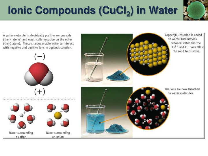 Ionic Compounds (CuCl