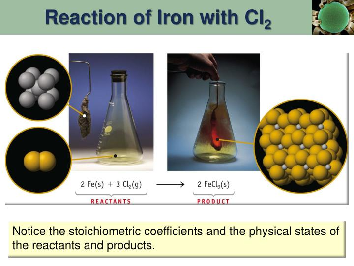 Reaction of Iron with Cl